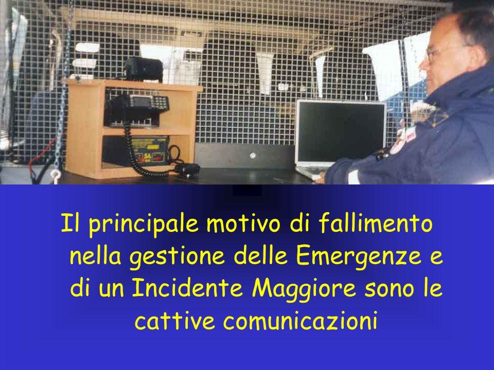 Il principale motivo di fallimento nella gestione delle Emergenze e di un Incidente Maggiore sono le cattive comunicazioni