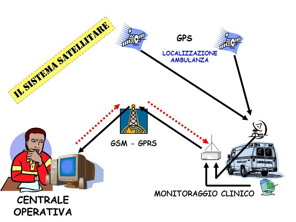 GPS MONITORAGGIO CLINICO GSM - GPRS CENTRALE OPERATIVA LOCALIZZAZIONE AMBULANZA Il sistema satellitare