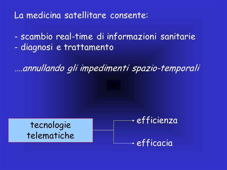 La medicina satellitare consente: - scambio real-time di informazioni sanitarie - diagnosi e trattamento ….annullando gli impedimenti spazio-temporali