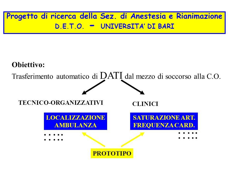 Progetto di ricerca della Sez. di Anestesia e Rianimazione D.E.T.O. - UNIVERSITA DI BARI Obiettivo: Trasferimento automatico di DATI dal mezzo di socc