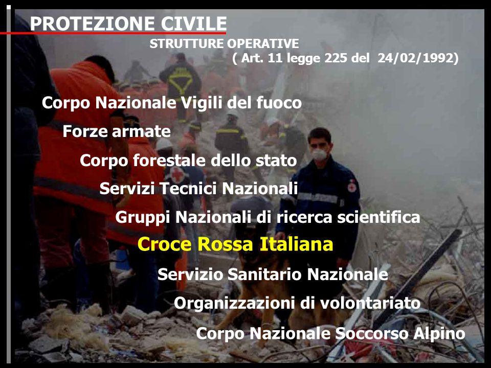 CENTRI OPERATIVI DI INTERVENTO 1° COE - ROMA 8° COE - LODI 7° COE - TITO SCALO (PZ) 2° COE - IESOLO (VE) 3° COE - VERONA 4° COE - BUONFORNELLO (PA) CROCE ROSSA ITALIANA SERVIZIO EMERGENZE Tendopoli ( 1000 p) Trasporti (300 tons) Prefabbricati (3000 m 2) Potabilizzatore (3600 l/h) Cucina (5000 pasti) Mezzi speciali (gru,ecc.) FORMAZIONE I° INTERVENTO