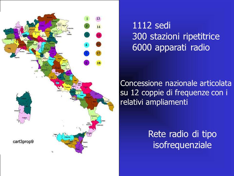Rete radio di tipo isofrequenziale 1112 sedi 300 stazioni ripetitrice 6000 apparati radio Concessione nazionale articolata su 12 coppie di frequenze c