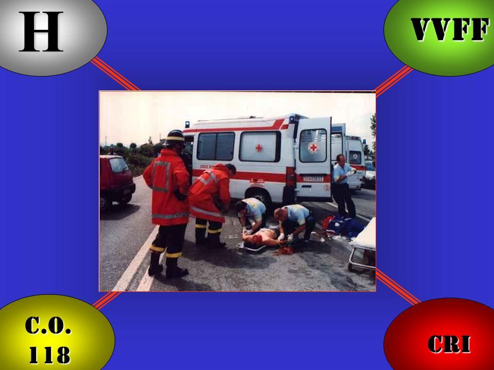 H C.O.118 VVFF CRI