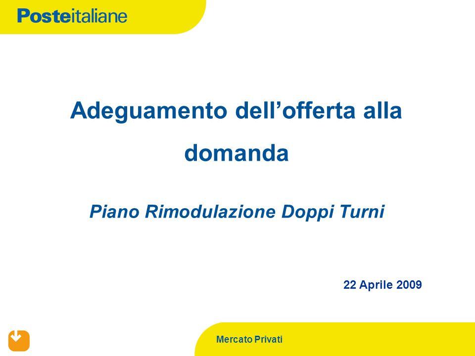 Mercato Privati Adeguamento dellofferta alla domanda Piano Rimodulazione Doppi Turni 22 Aprile 2009