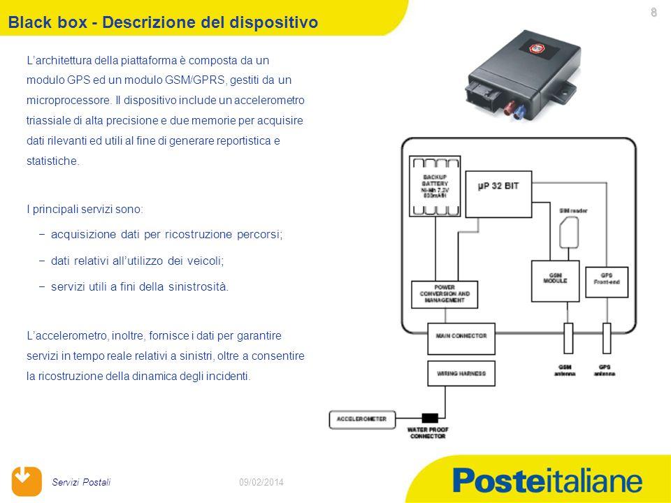 09/02/2014 Servizi Postali 8 09/02/2014 Larchitettura della piattaforma è composta da un modulo GPS ed un modulo GSM/GPRS, gestiti da un microprocessore.