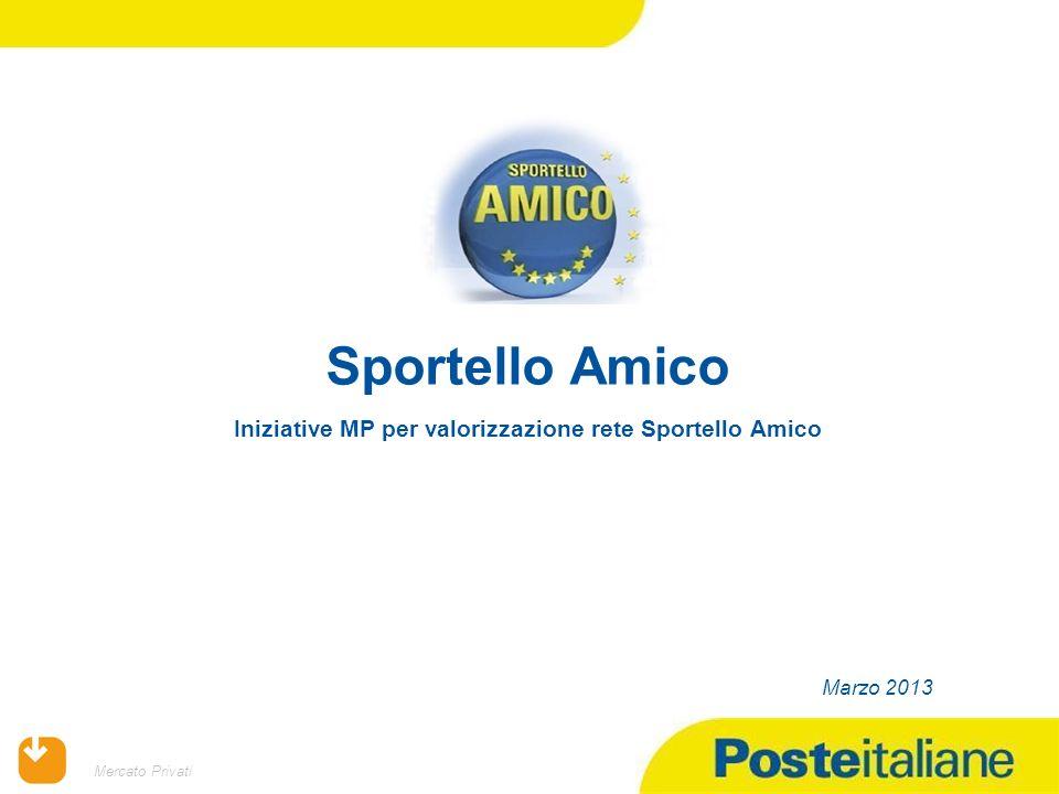 09/02/2014 Mercato Privati Sportello Amico Iniziative MP per valorizzazione rete Sportello Amico Marzo 2013