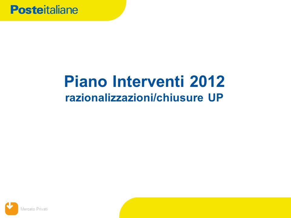 Mercato Privati Piano Interventi 2012 razionalizzazioni/chiusure UP