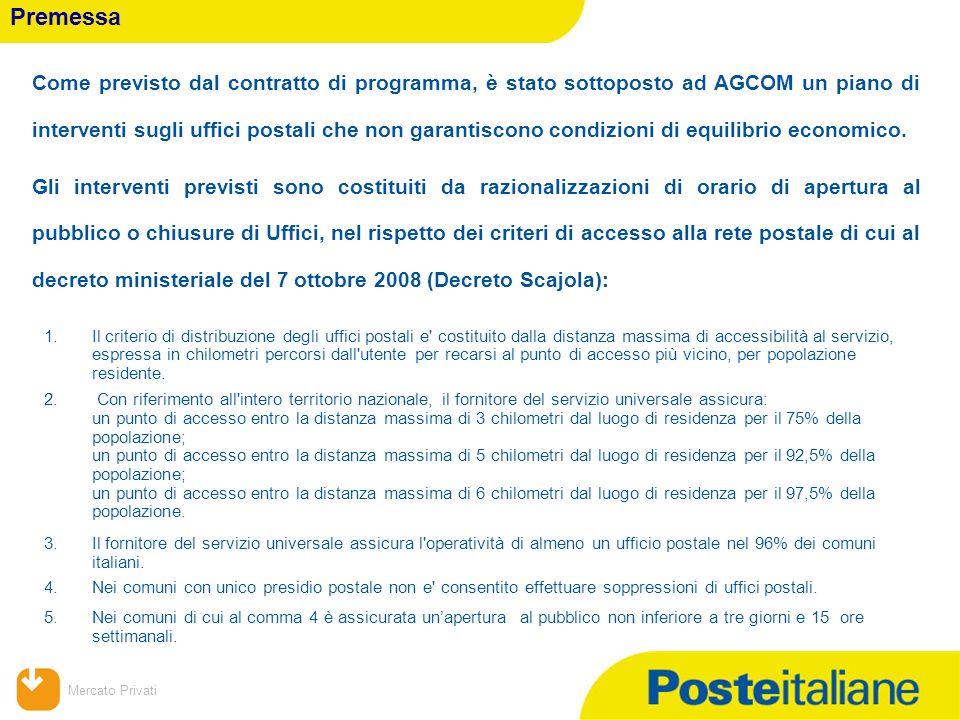 09/02/2014 Mercato Privati Premessa Come previsto dal contratto di programma, è stato sottoposto ad AGCOM un piano di interventi sugli uffici postali