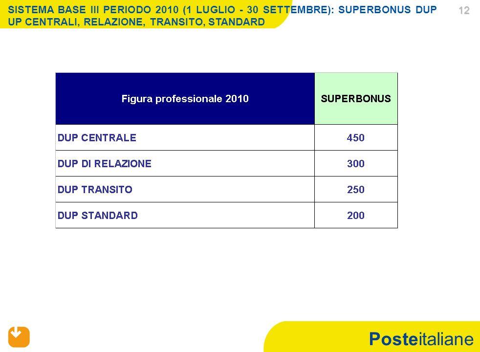 Posteitaliane 12 12 SISTEMA BASE III PERIODO 2010 (1 LUGLIO - 30 SETTEMBRE): SUPERBONUS DUP UP CENTRALI, RELAZIONE, TRANSITO, STANDARD