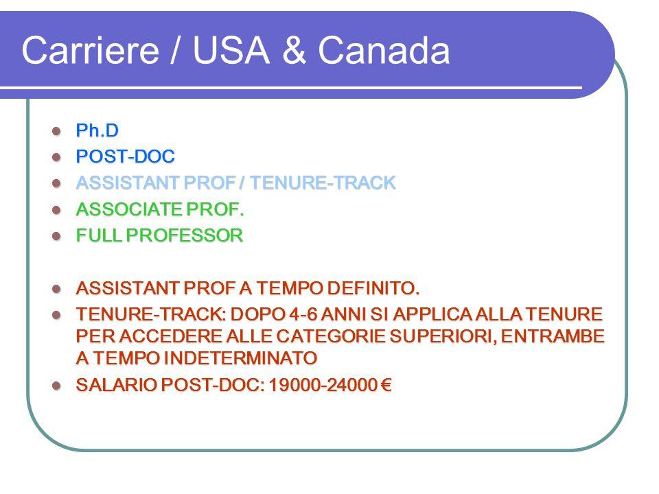 Carriere / UK Ph.D Ph.D POST-DOC POST-DOC LECTURER LECTURER SENIOR LECT.