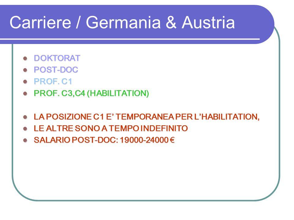 Carriere / Germania & Austria DOKTORAT DOKTORAT POST-DOC POST-DOC PROF. C1 PROF. C1 PROF. C3,C4 (HABILITATION) PROF. C3,C4 (HABILITATION) LA POSIZIONE