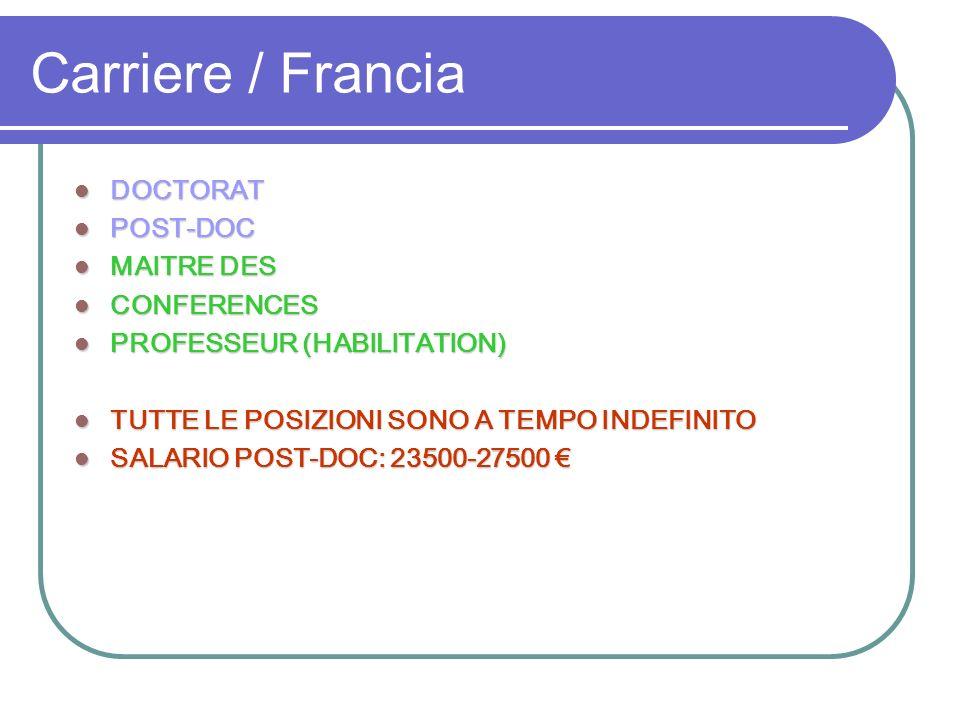 Carriere / Francia DOCTORAT DOCTORAT POST-DOC POST-DOC MAITRE DES MAITRE DES CONFERENCES CONFERENCES PROFESSEUR (HABILITATION) PROFESSEUR (HABILITATIO