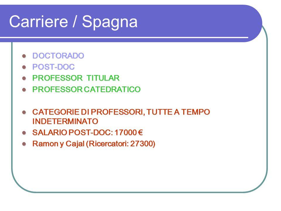 Carriere / Spagna DOCTORADO DOCTORADO POST-DOC POST-DOC PROFESSOR TITULAR PROFESSOR TITULAR PROFESSOR CATEDRATICO PROFESSOR CATEDRATICO CATEGORIE DI P