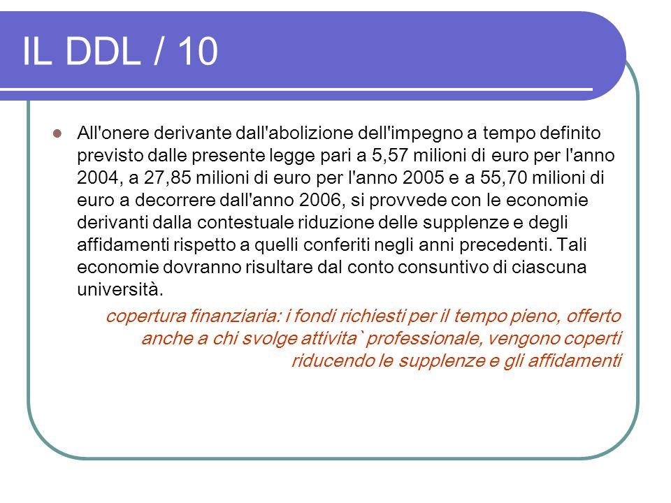 IL DDL / 10 All'onere derivante dall'abolizione dell'impegno a tempo definito previsto dalle presente legge pari a 5,57 milioni di euro per l'anno 200