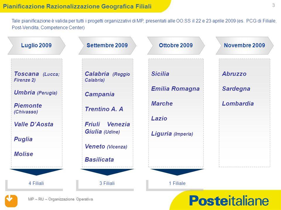 MP – RU – Organizzazione Operativa 3 Pianificazione Razionalizzazione Geografica Filiali Toscana (Lucca; Firenze 2) Umbria (Perugia) Piemonte (Chivasso) Valle DAosta Puglia Molise Calabria (Reggio Calabria) Campania Trentino A.