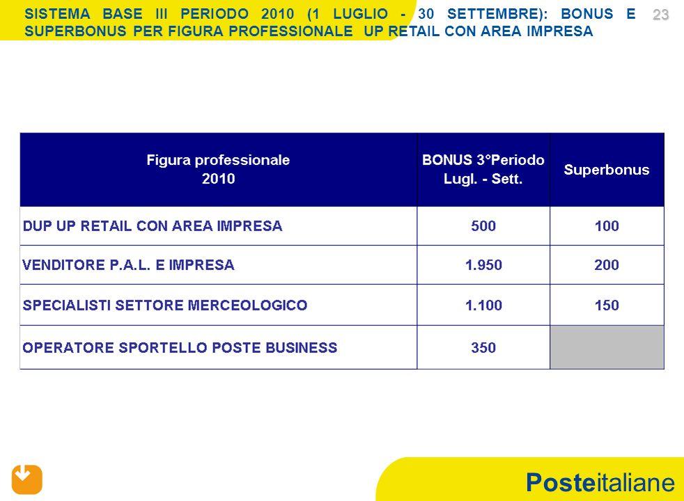 Posteitaliane 23 23 SISTEMA BASE III PERIODO 2010 (1 LUGLIO - 30 SETTEMBRE): BONUS E SUPERBONUS PER FIGURA PROFESSIONALE UP RETAIL CON AREA IMPRESA
