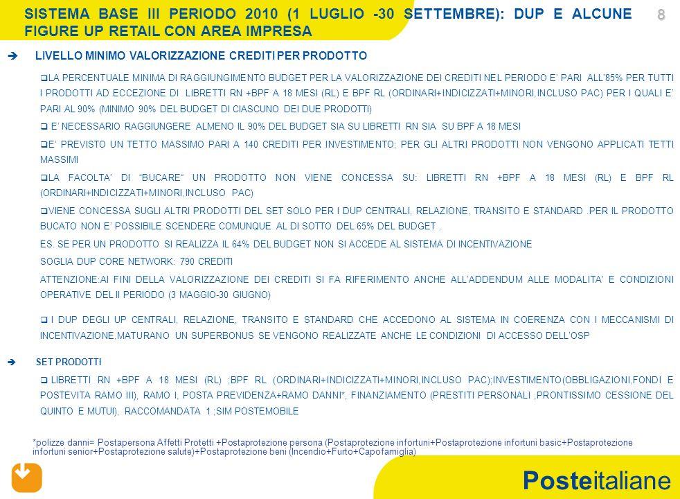 Posteitaliane 8 SISTEMA BASE III PERIODO 2010 (1 LUGLIO -30 SETTEMBRE): DUP E ALCUNE FIGURE UP RETAIL CON AREA IMPRESA *polizze danni= Postapersona Af