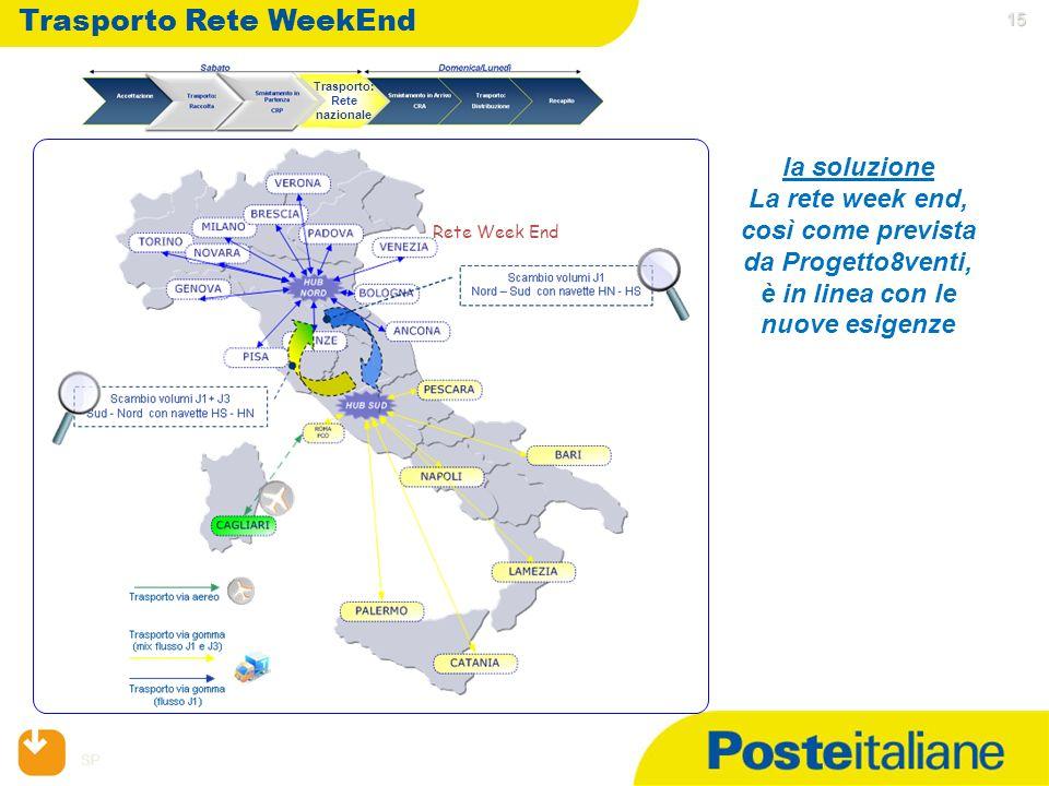 SP 15 15 15 Trasporto Rete WeekEnd Rete Week End Trasporto: Rete nazionale la soluzione La rete week end, così come prevista da Progetto8venti, è in linea con le nuove esigenze