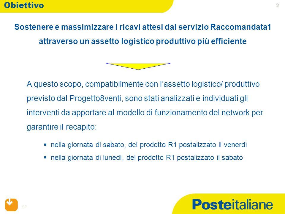 SP 2 2 2 Obiettivo Sostenere e massimizzare i ricavi attesi dal servizio Raccomandata1 attraverso un assetto logistico produttivo più efficiente A que
