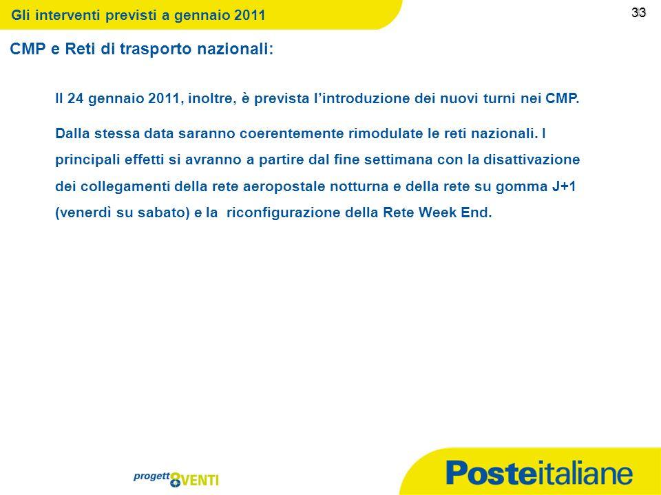 09/02/2014 32 32 Per il 31 gennaio è pianificata limplementazione dei seguenti CD: Dati aggiornati al 15.12.2010 Gli interventi previsti a gennaio 201