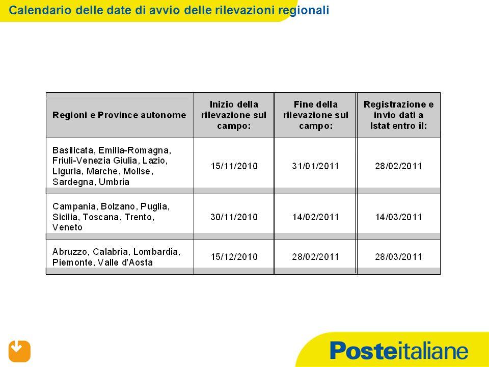 09/02/2014 2 Incentivazione 2010 – data collecting Rilevazione dei Numeri Civici (RNC) Liniziativa di incentivazione viene avviata nel centro di distr