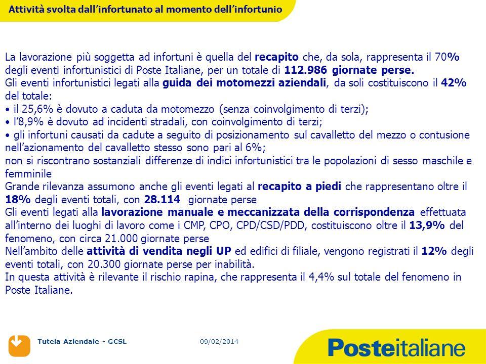 09/02/2014 Tutela Aziendale - GCSL 09/02/2014 Eventi mortali Ci sono, purtroppo, da registrare nel primo semestre del 2009, 3 eventi mortali.