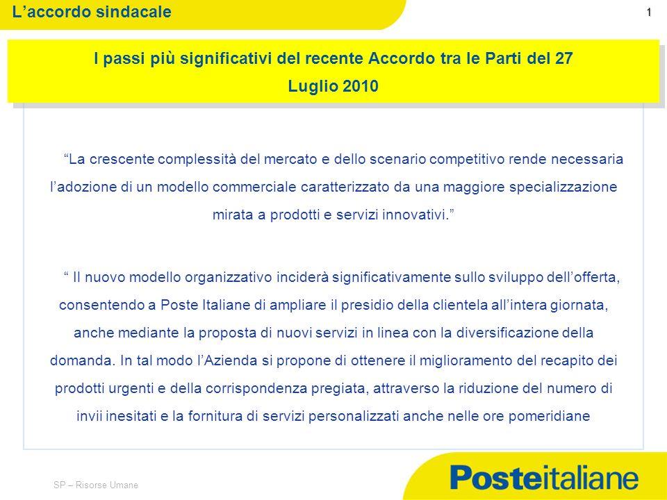 09/02/2014 SP – Risorse Umane Portalettere Articolazione Servizi Innovativi - Incentivazione Commerciale - 19 ottobre 2010 Incontro con le OO.SS
