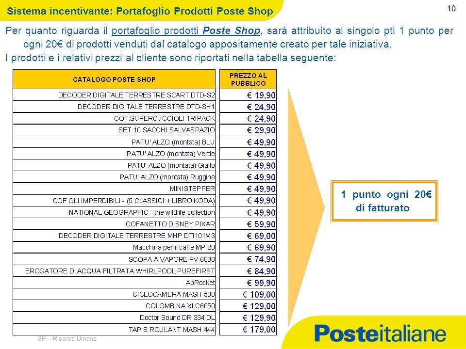 09/02/2014 SP – Risorse Umane Sistema incentivante: Portafoglio Prodotti Postali 9 Per quanto riguarda il portafoglio prodotti postali, alla sottoscri