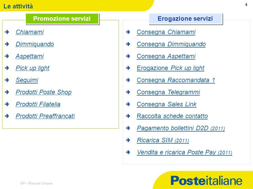 09/02/2014 SP – Risorse Umane 3 Portalettere ASI come nuovo canale di contatto commerciale con la clientela: 3