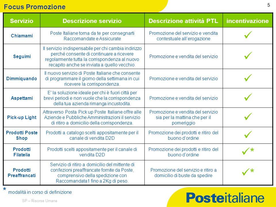 09/02/2014 SP – Risorse Umane 4 Le attività Chiamami Dimmiquando Aspettami Pick up light Seguimi Prodotti Poste Shop Prodotti Filatelia Prodotti Preaf