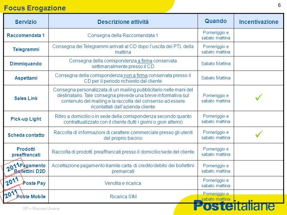 09/02/2014 SP – Risorse Umane 5 Focus Promozione ServizioDescrizione servizioDescrizione attività PTLincentivazione Chiamami Poste Italiane torna da t