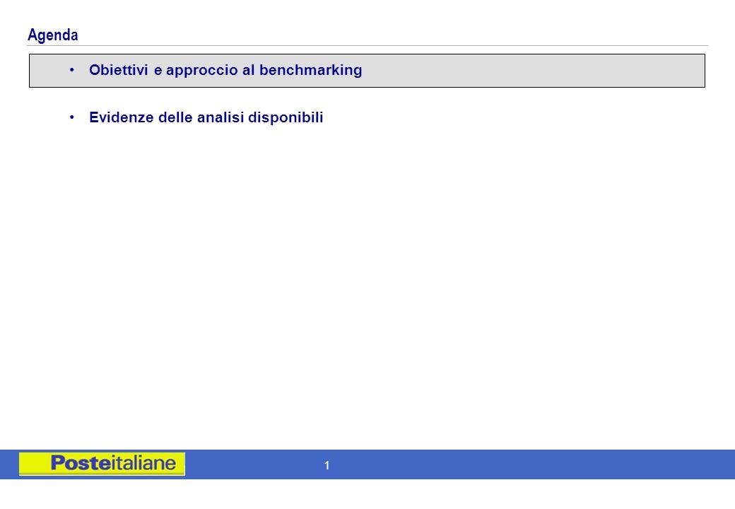 Analisi di Benchmarking Roma, 14 Maggio 2007