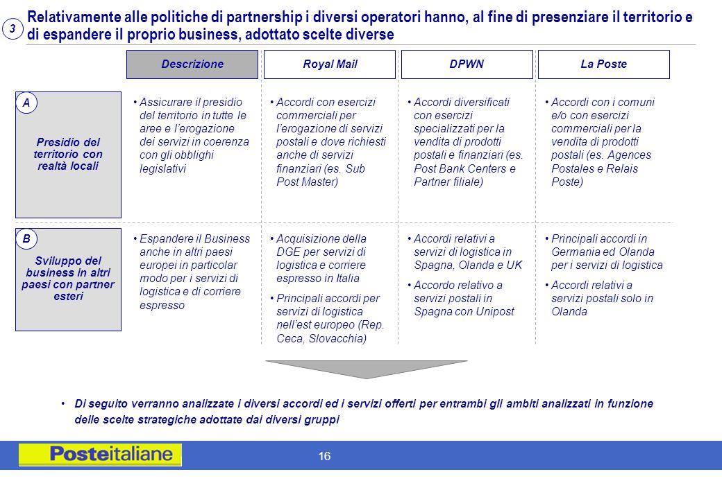 15 Per i quattro operatori di riferimento è interessante notare le diverse modalità di gestione della rete di vendita, con maggiore spinta verso la ra