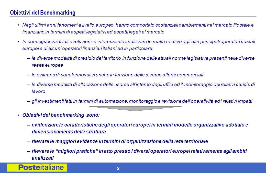 1 Obiettivi e approccio al benchmarking Evidenze delle analisi disponibili Agenda