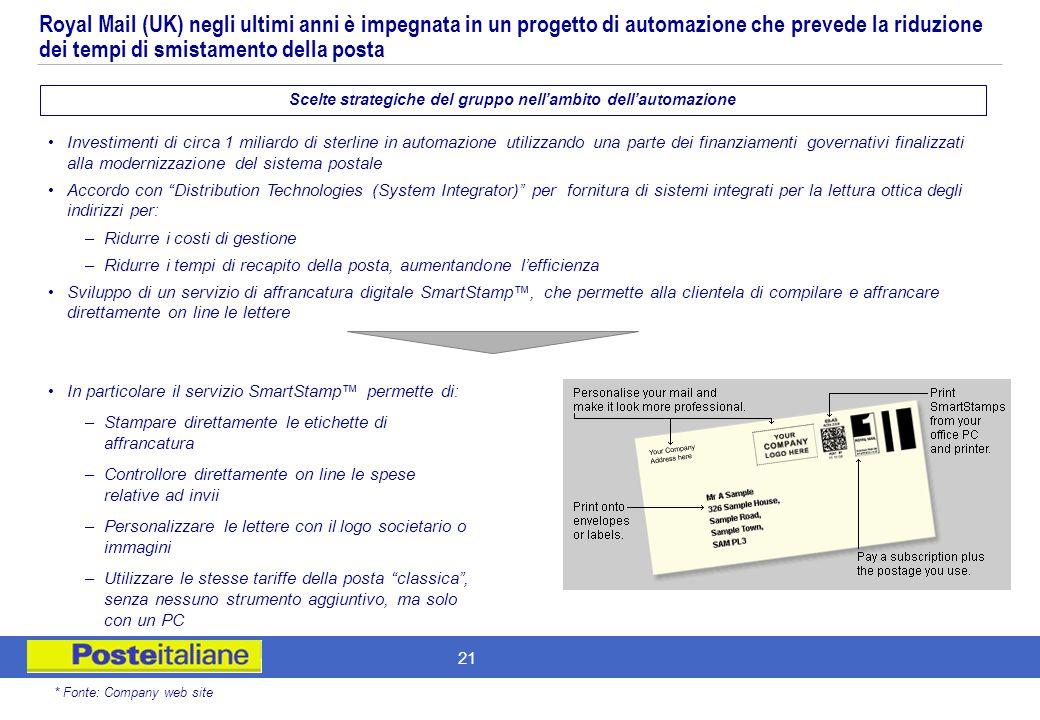 20 Obiettivi e approccio al benchmarking Evidenze delle analisi possibili –Operatori Postali Fattori di contesto esterno Modello di Servizio Ottimizza
