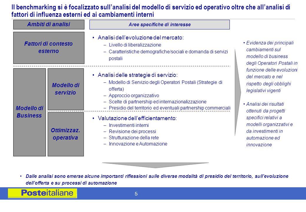 4 Essendo lofferta di Posteitaliane orientata anche verso servizi finanziari, verranno analizzati anche operatori nazionali del settore, dove confront