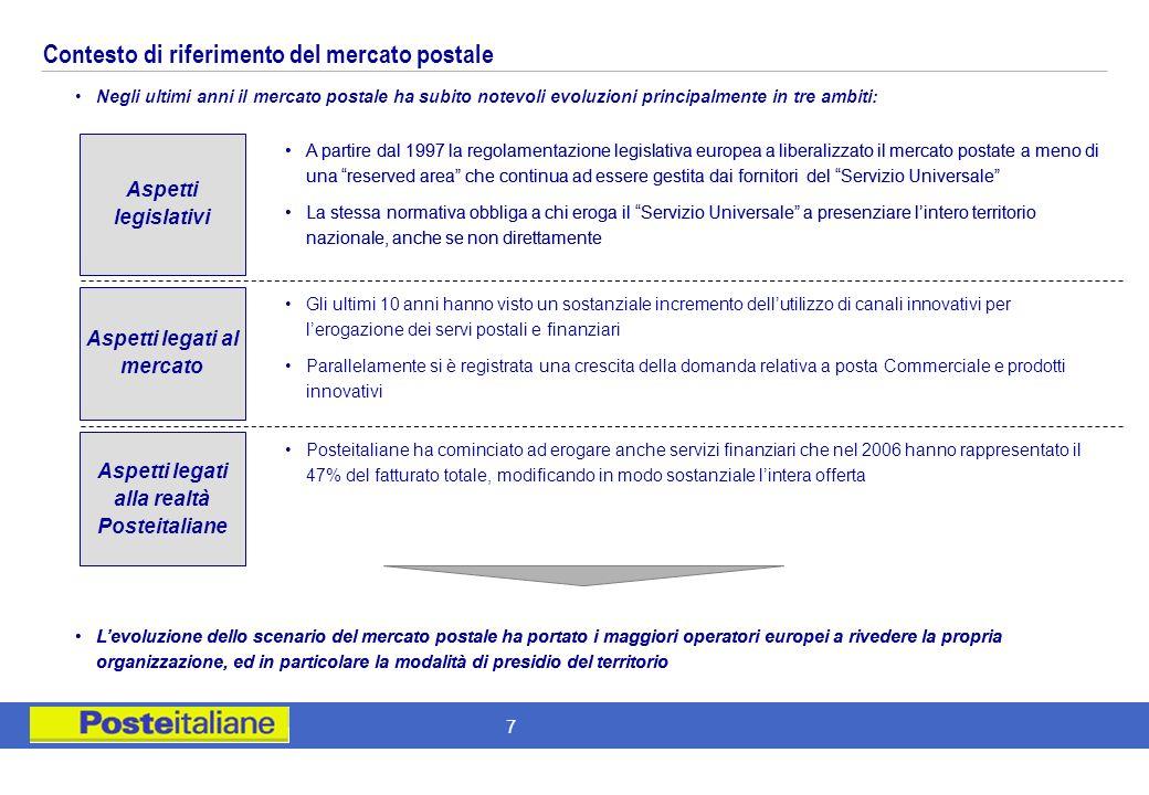 6 Obiettivi e approccio al benchmarking Evidenze delle analisi possibili –Operatori Postali Fattori di contesto esterno Modello di Servizio Ottimizzaz