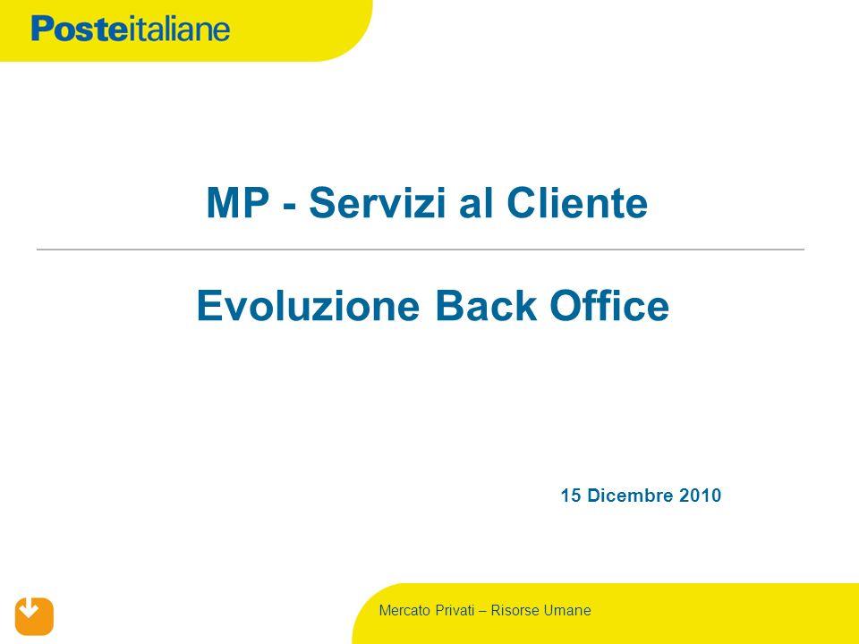 Mercato Privati – Risorse Umane MP - Servizi al Cliente Evoluzione Back Office 15 Dicembre 2010