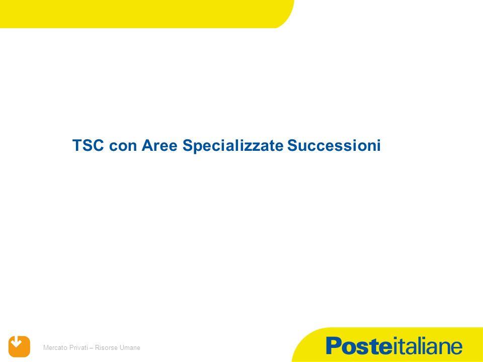 09/02/2014 Mercato Privati – Risorse Umane TSC con Aree Specializzate Successioni
