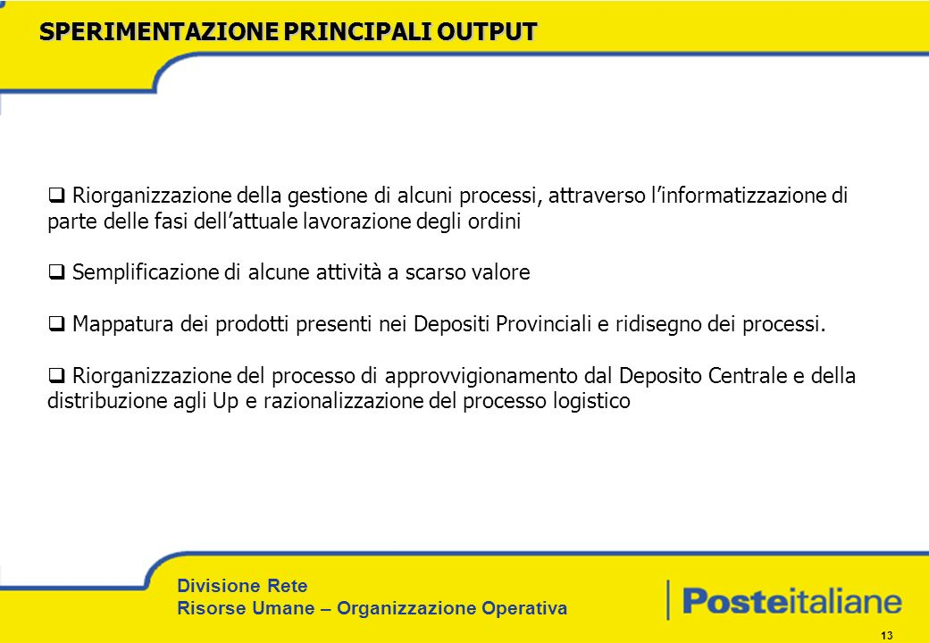 Divisione Rete Risorse Umane – Organizzazione Operativa 13 Riorganizzazione della gestione di alcuni processi, attraverso linformatizzazione di parte