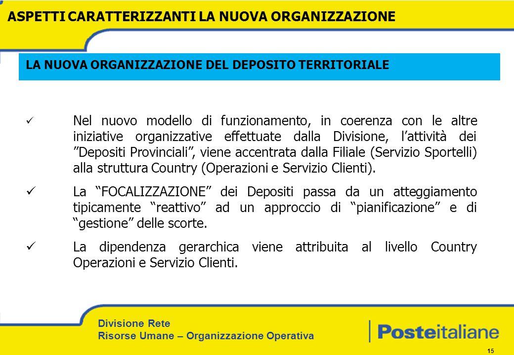 Divisione Rete Risorse Umane – Organizzazione Operativa 15 LA NUOVA ORGANIZZAZIONE DEL DEPOSITO TERRITORIALE Nel nuovo modello di funzionamento, in co