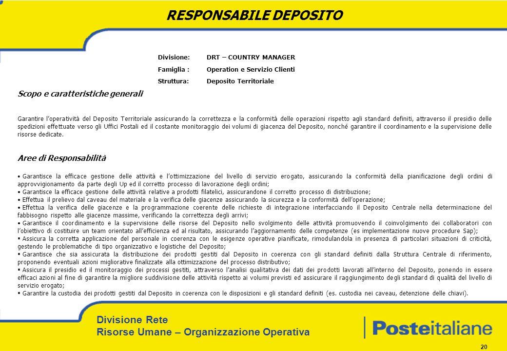 Divisione Rete Risorse Umane – Organizzazione Operativa 20 Divisione: DRT – COUNTRY MANAGER Famiglia : Operation e Servizio Clienti Struttura: Deposit