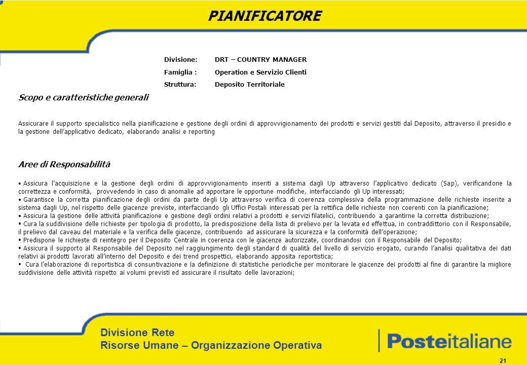 Divisione Rete Risorse Umane – Organizzazione Operativa 21 Divisione: DRT – COUNTRY MANAGER Famiglia : Operation e Servizio Clienti Struttura: Deposit
