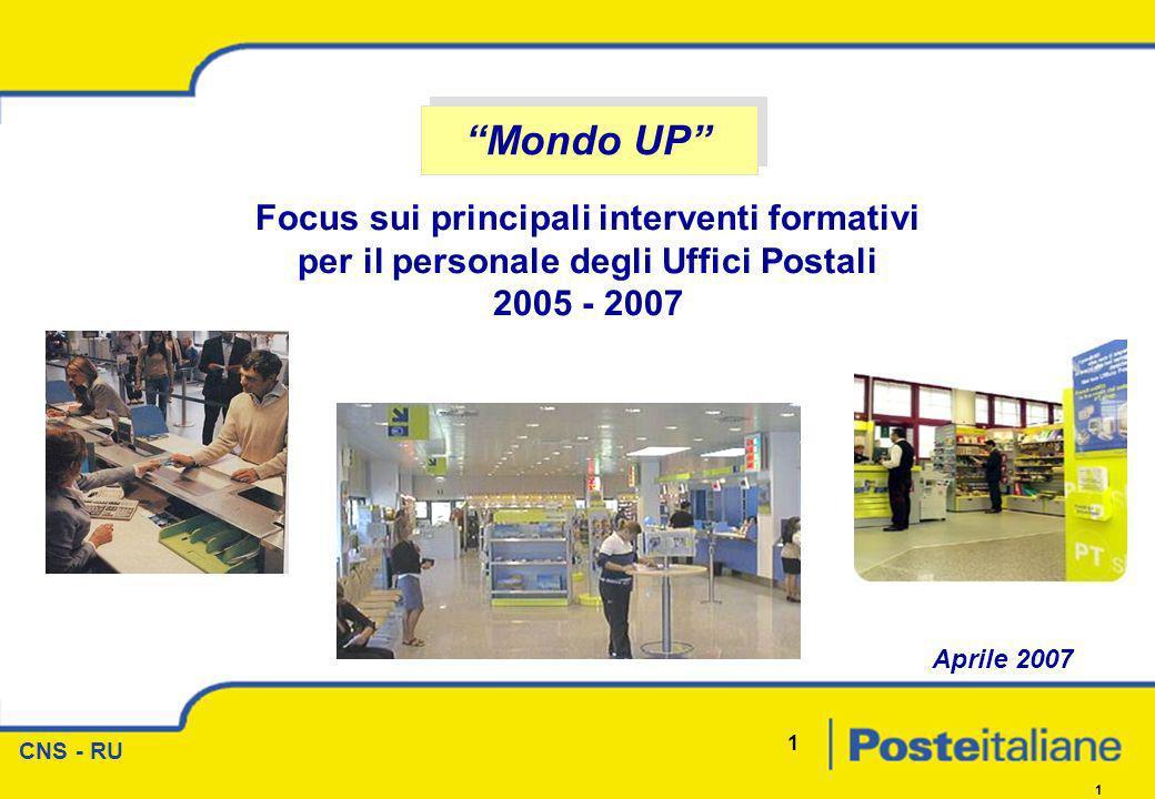 CNS - RU 1 1 Focus sui principali interventi formativi per il personale degli Uffici Postali 2005 - 2007 Aprile 2007 Mondo UP