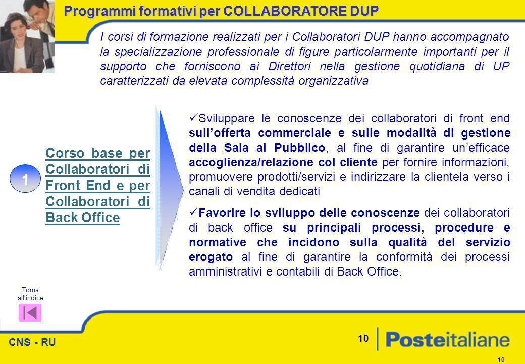 CNS - RU 10 Programmi formativi per COLLABORATORE DUP I corsi di formazione realizzati per i Collaboratori DUP hanno accompagnato la specializzazione