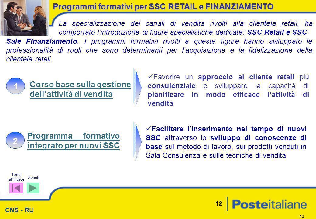CNS - RU 12 Programmi formativi per SSC RETAIL e FINANZIAMENTO La specializzazione dei canali di vendita rivolti alla clientela retail, ha comportato