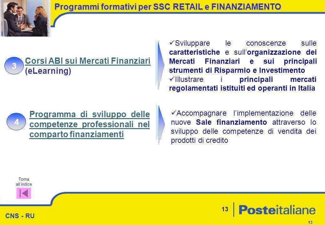 CNS - RU 13 4 Accompagnare limplementazione delle nuove Sale finanziamento attraverso lo sviluppo delle competenze di vendita dei prodotti di credito