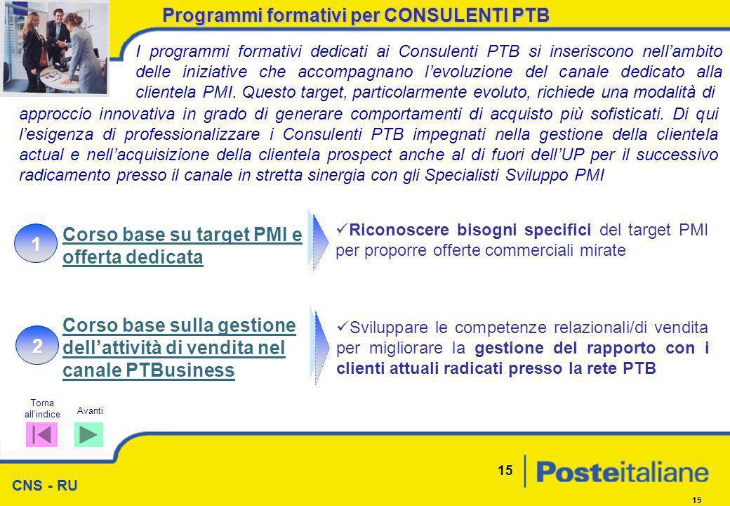 CNS - RU 15 Programmi formativi per CONSULENTI PTB I programmi formativi dedicati ai Consulenti PTB si inseriscono nellambito delle iniziative che acc