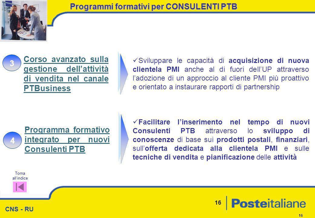 CNS - RU 16 Sviluppare le capacità di acquisizione di nuova clientela PMI anche al di fuori dellUP attraverso ladozione di un approccio al cliente PMI