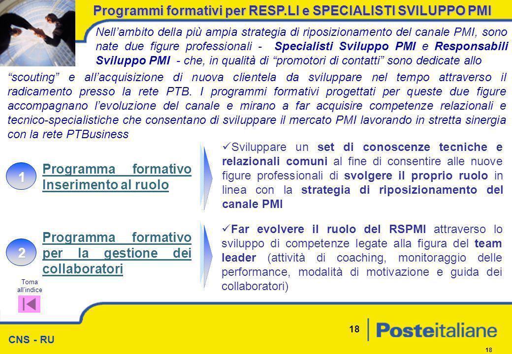 CNS - RU 18 Nellambito della più ampia strategia di riposizionamento del canale PMI, sono nate due figure professionali - Specialisti Sviluppo PMI e R